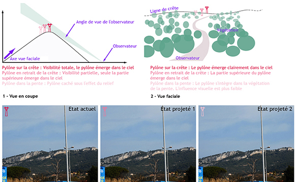 étude_impact_paysager_infrastructures_5