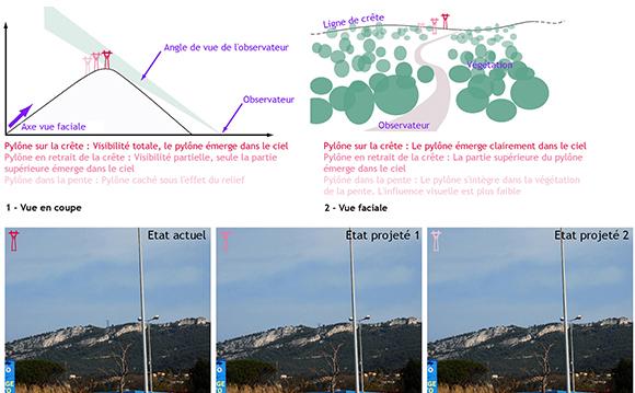 étude_impact_paysager_infrastructures_5