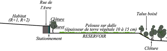 grand_paysage_plan_gestion_4